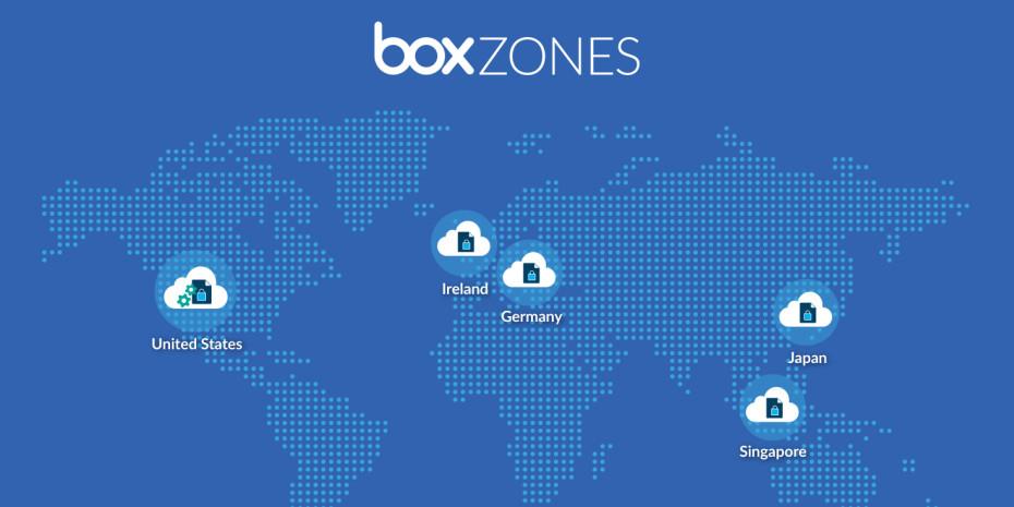 Box Zones op een kaart