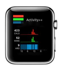 Activity++ op de Apple Watch met gegevens.