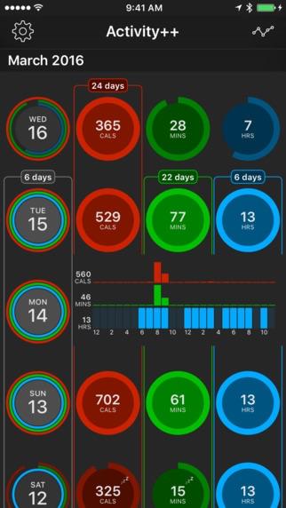 Activity++ met het beginscherm voor de iPhone.