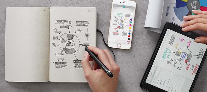 Moleskine, iPad en pen