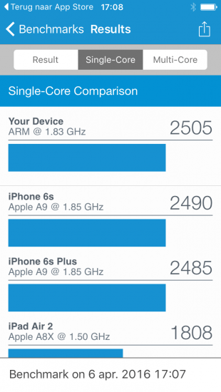 Benchmark iPhone SE