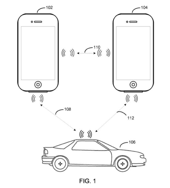 Je auto starten met een iPhone en koppelen aan een tweede apparaat.