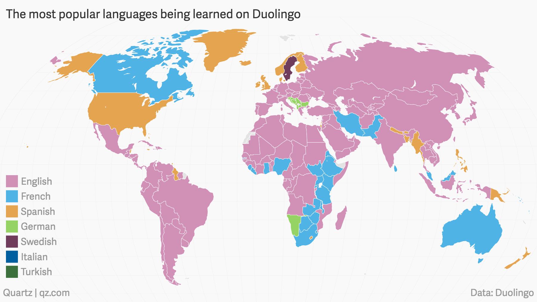Duolingo meest populaire talen