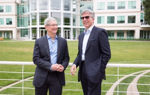 Apple SAP samenwerking
