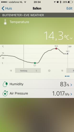 Elgato Eve-app met Eve Weather.