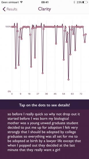 Grafiek van je toespraak in Ummo.