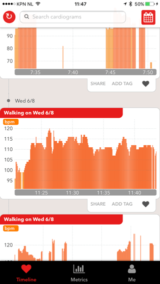Cardiogram iPhone-app