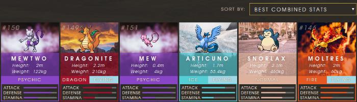 Pokemon Go beste gecombineerde stats