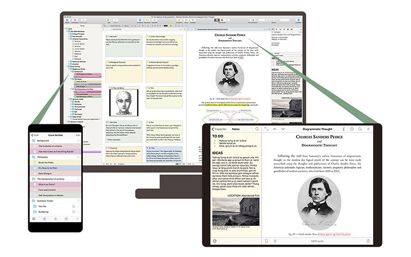 Scrivener-app - synchronisatie tussen Mac, iPhone en iPad