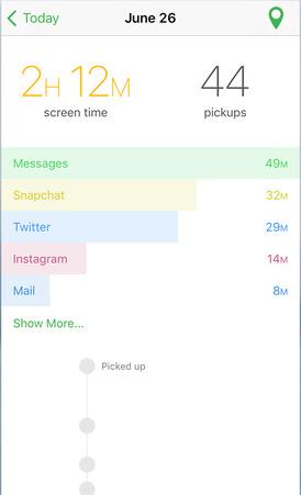 Moment-app - App-gebruik bijhouden