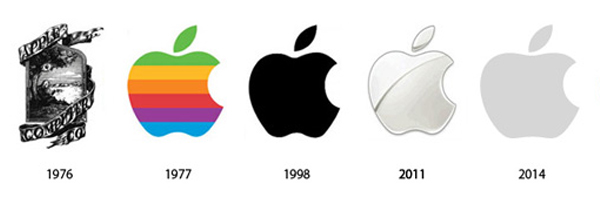 Apple-Logo-Tijdlijn