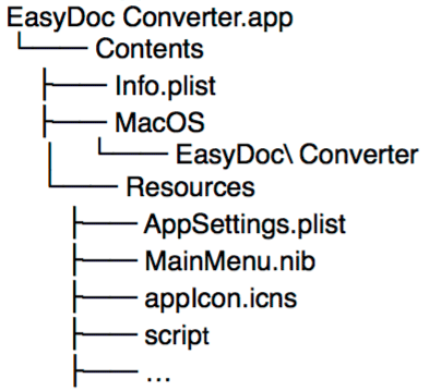 EasyDoc Converter structuur