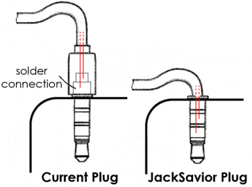 De techniek van de JackSaviour