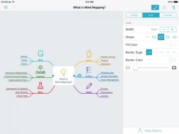 MindNode - mindmapping voorbeeld