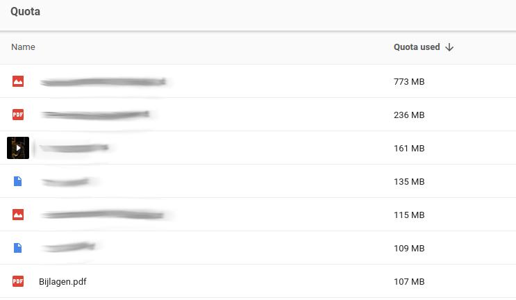 Google Drive Quota