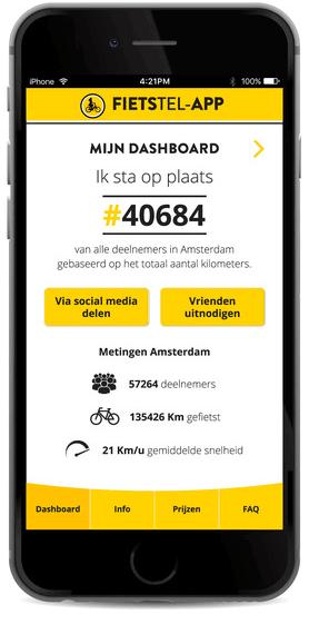 Fietstel-app van de Fietsersbond