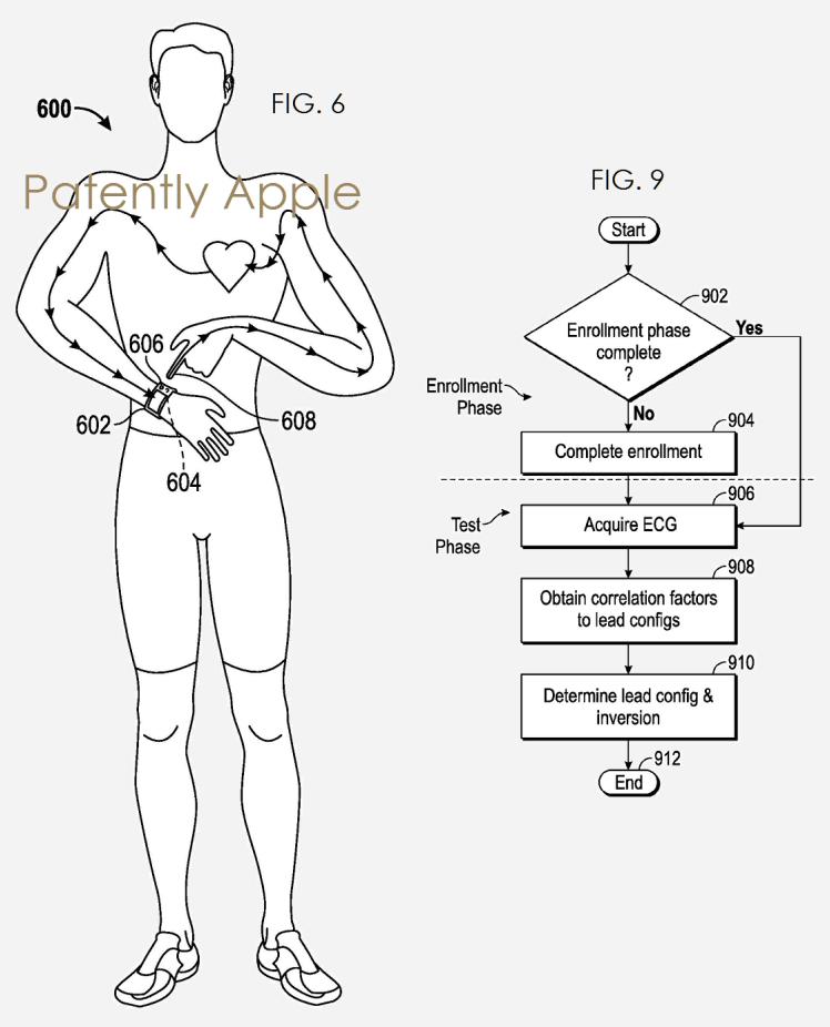 Apple patent voor ECG-armband