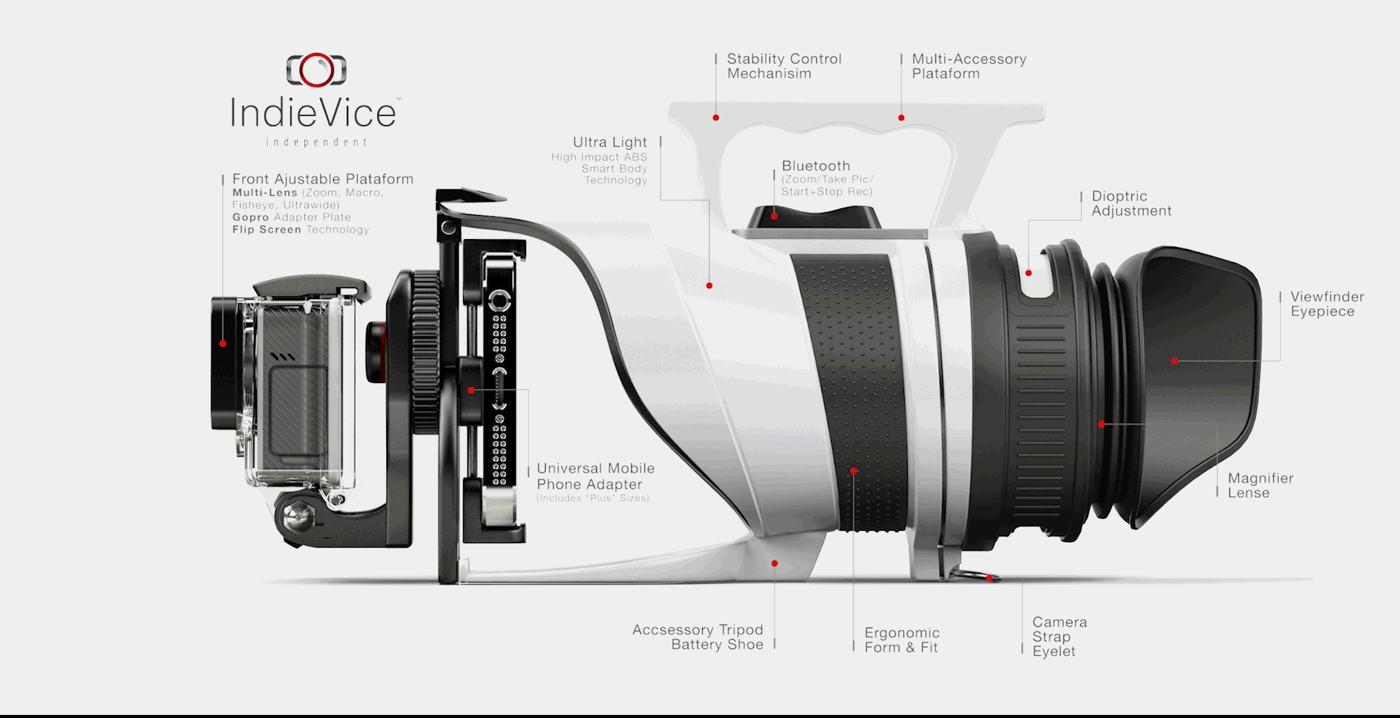 IndieVice met GoPro