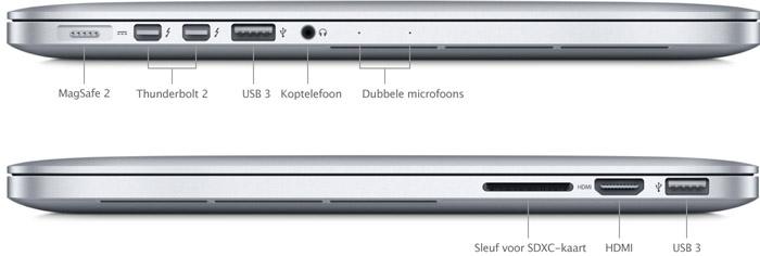 Ingangen van de MacBook Pro.