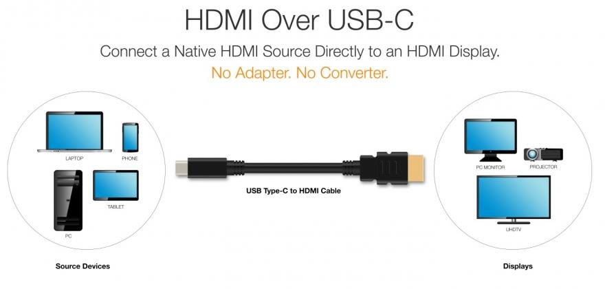 HDMI naar USB-C