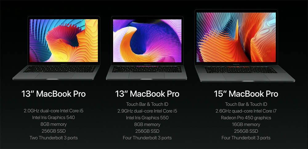 MacBook Pro line-up