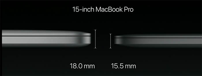 15-inch MacBook dikte