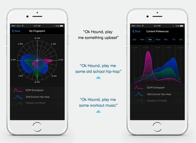 De Hurricane-speaker werkt met een iPhone-app
