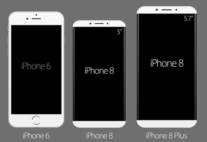 iPhone 8 concept: vergelijking van de afmetingen