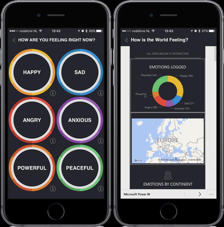How is the World Feeling-app doet onderzoek naar zelfdoding.