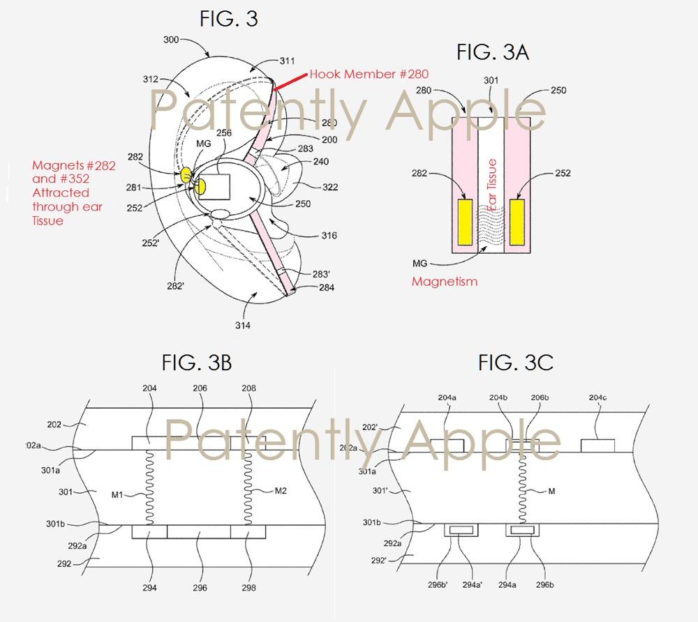 AirPods in een patent met magnetisch bandje.
