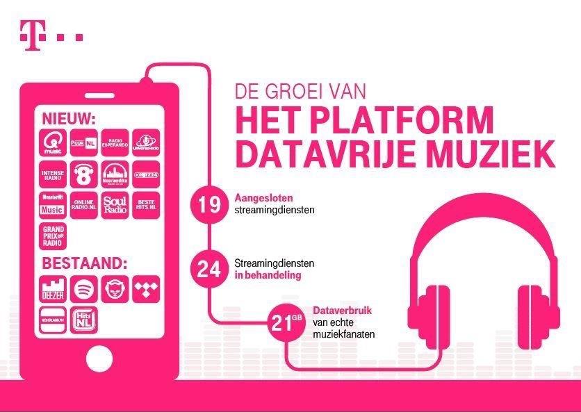 Datavrije Muziek van T-Mobile.