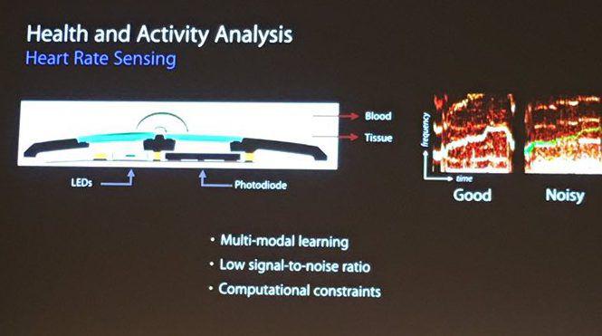 Apple AI Keynote beeld over gezondheid