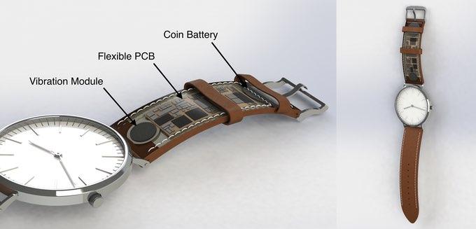 Patch-horlogebandje: interne techniek