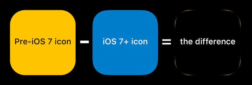 De kenmerkende vorm van icoontjes sinds iOS 7