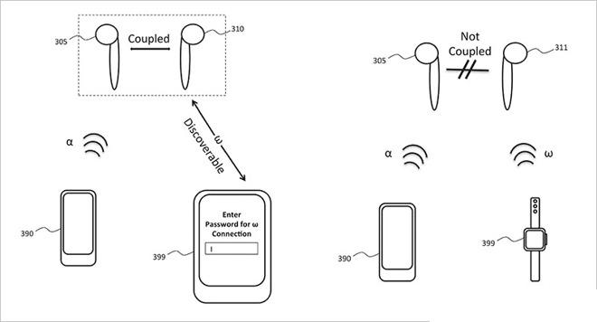 AirPods-patent: techniek uitgelegd