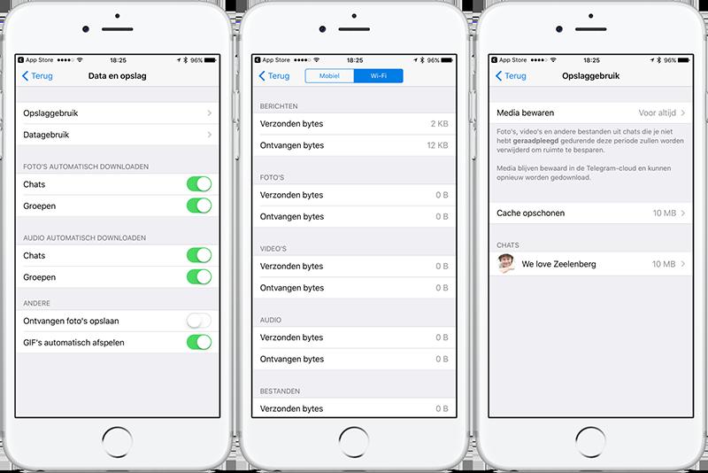 Telegram: statistieken voor berichten
