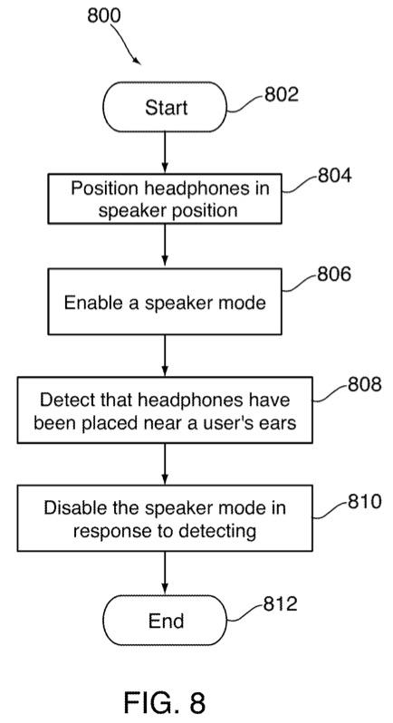 Koptelefoon in speaker mode volgens patent.