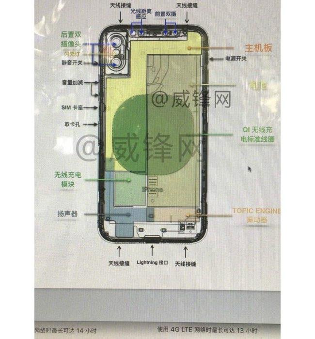 iPhone 8 tekening