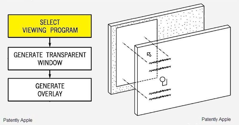 Apple krijgt patent voor transparant beeldscherm