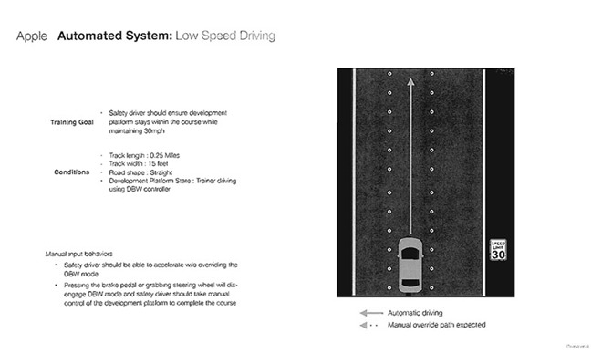 Apple Car document: instructie voor chauffeurs