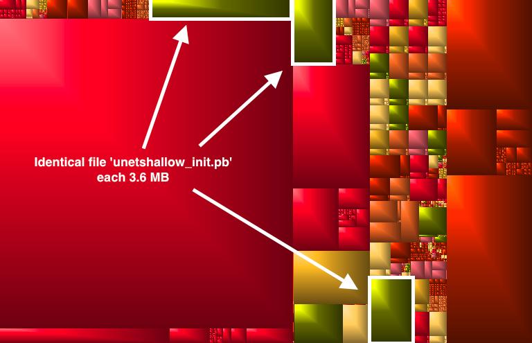Facebook Unetshallow komt 3x voor