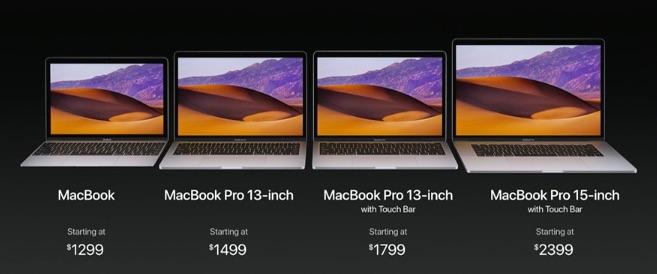 nieuwe macbook pro met kaby lake aangekondigd dit moet je. Black Bedroom Furniture Sets. Home Design Ideas