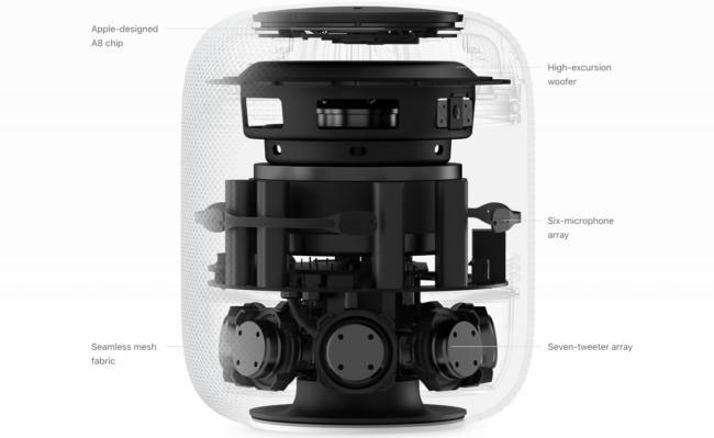 Apple HomePod specs