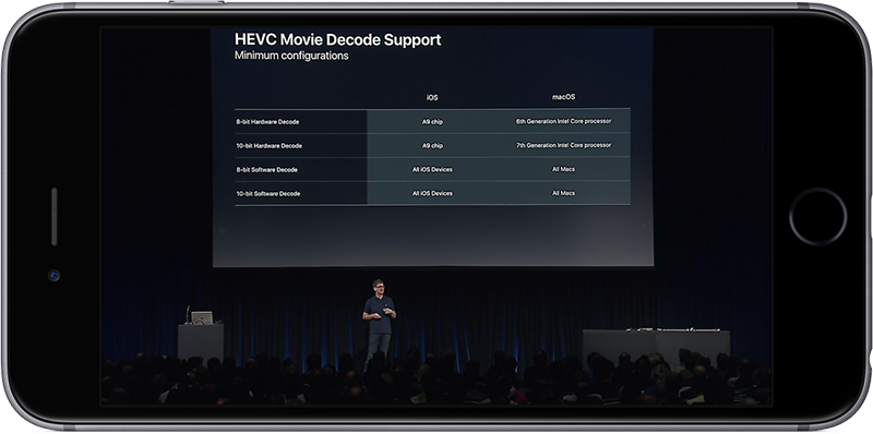 HEVC decoders iOS en Mac