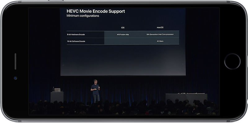 HEVC encoders voor iOS en Mac