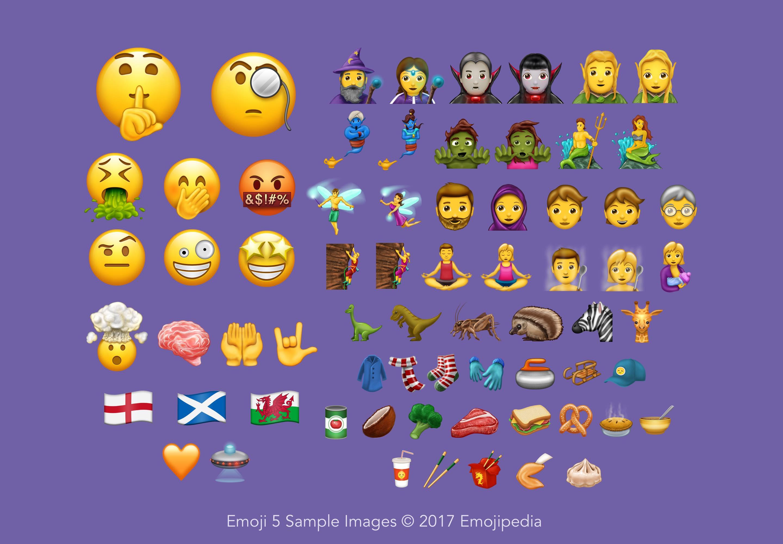 Emoji in Unicode 10.0.