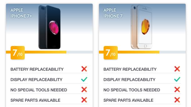 Greenpeace beoordeelt iPhone 7 (Plus) op repareerbaarheid