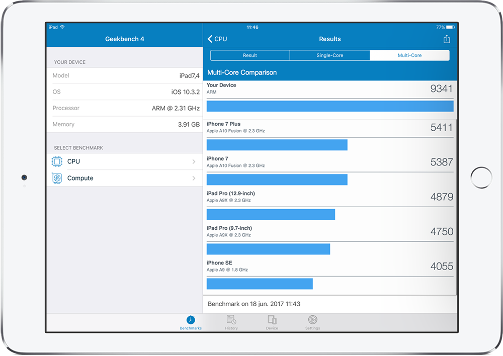 Geekbench single core test iPad Pro 2017