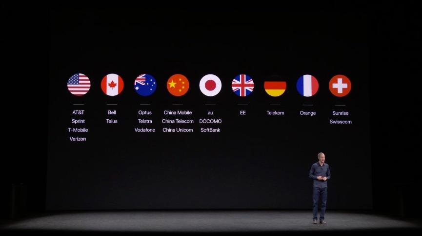 Providers voor Apple Watch Series 3 met 4G.
