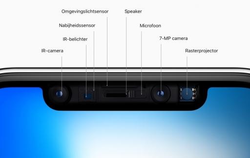 iPhone X TrueDepth sensoren voor Face ID.
